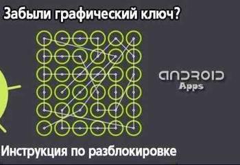 Как убрать графический ключ